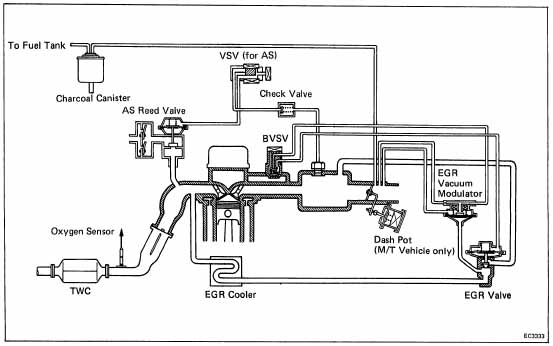 22re Engine Wiring Harness Diagram : 34 Wiring Diagram