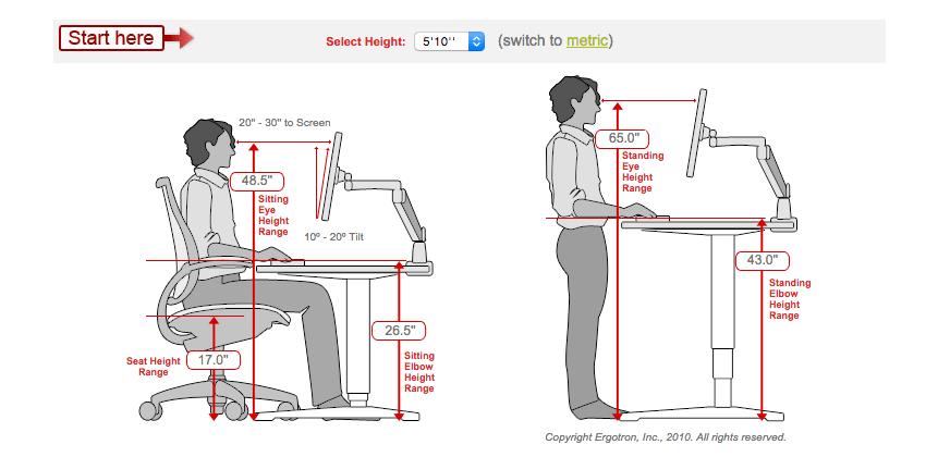 Proper Ergonomics For Stand Up Desk  Hostgarcia