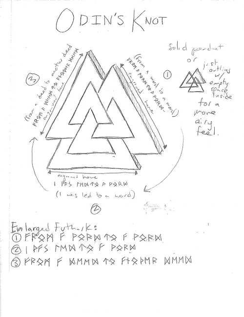 Three Triangle Tattoo Meaning Norse