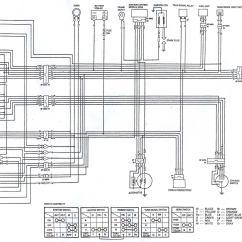 Loncin 110cc Atv Wiring Diagram Tele 5 Way Switch Panther 110 Auto