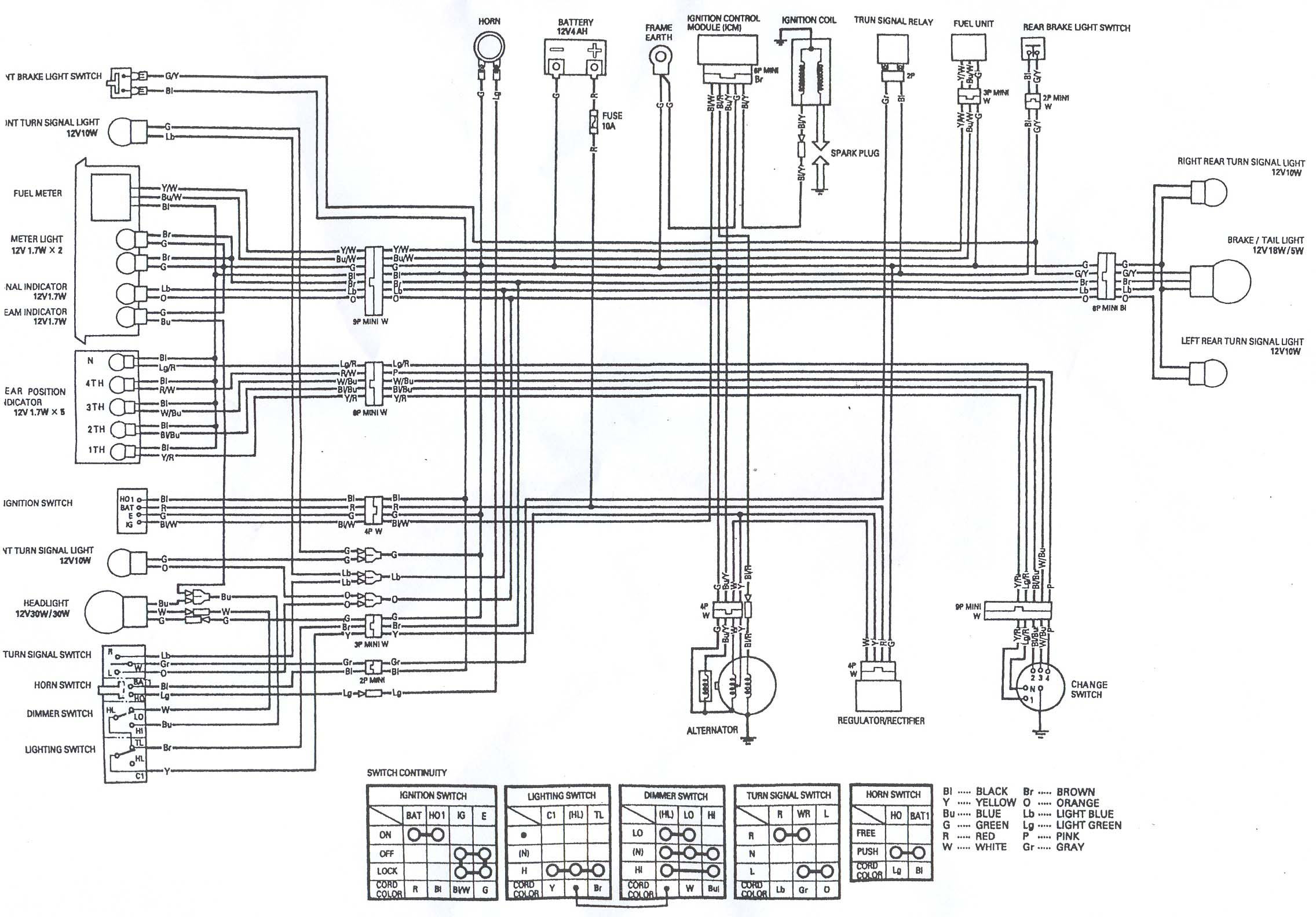 loncin 110 wiring diagram 2006 ford fusion engine panther atv auto