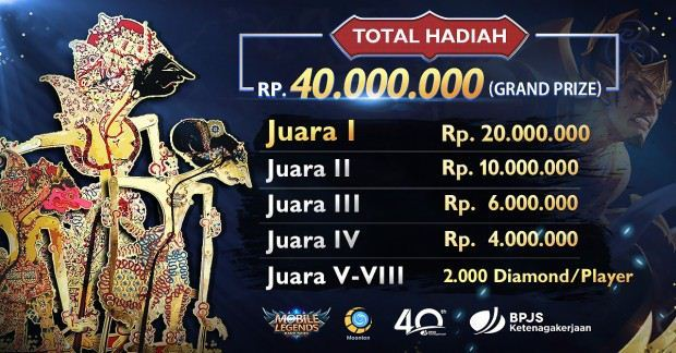 Total Hadiah Mobile Legends Bang Bang Pandawa Lima Tournament