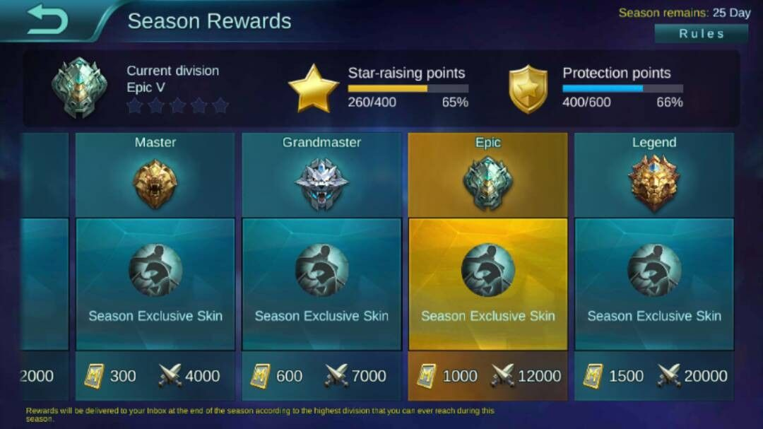 Season Rewards Rank Mobile Legends