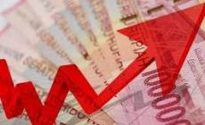 Permalink ke Tertinggi, Inflasi Kota Padang di Indonesia