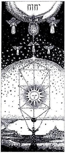 religion tree diagram briggs amp stratton parts kabbalah society - international home page