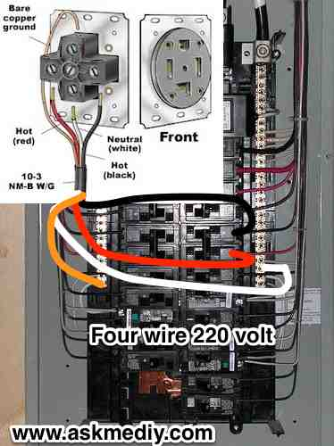 How To Wire A 220 Outlet Diagram
