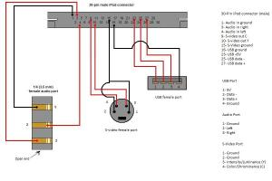 3 Pin Plug Wiring Diagram
