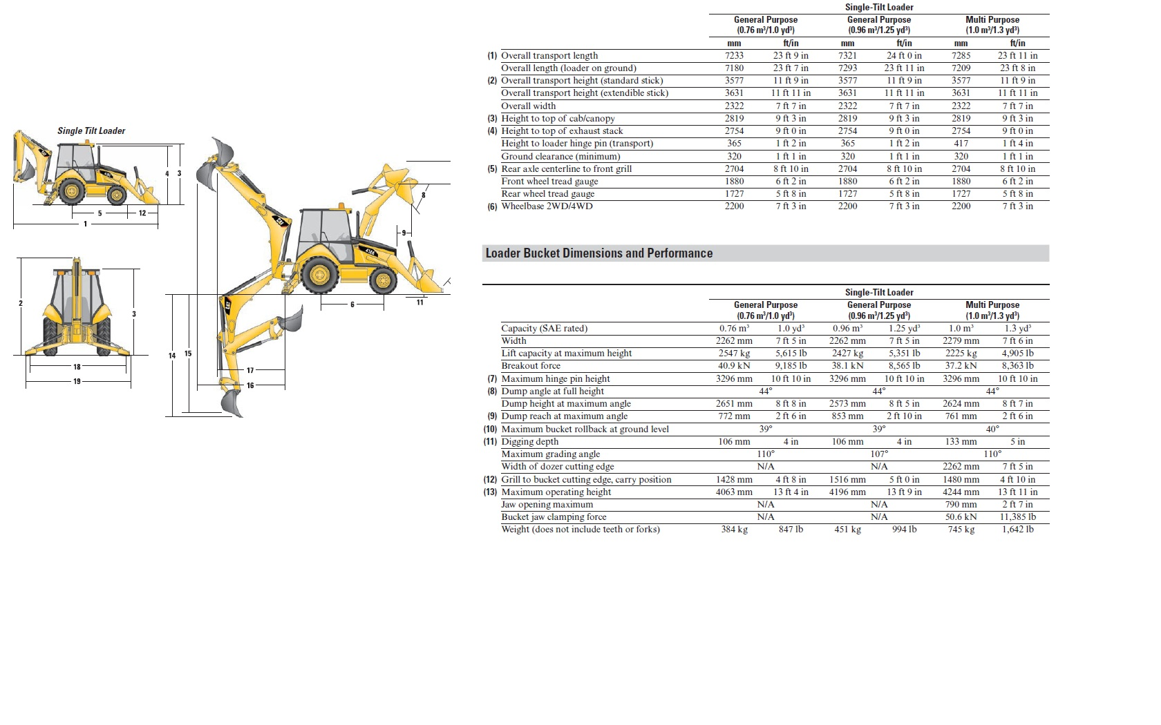 Cat 416d Backhoe Specs