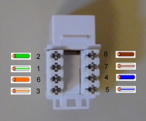 Cat5e Wiring Diagram Wall Jack