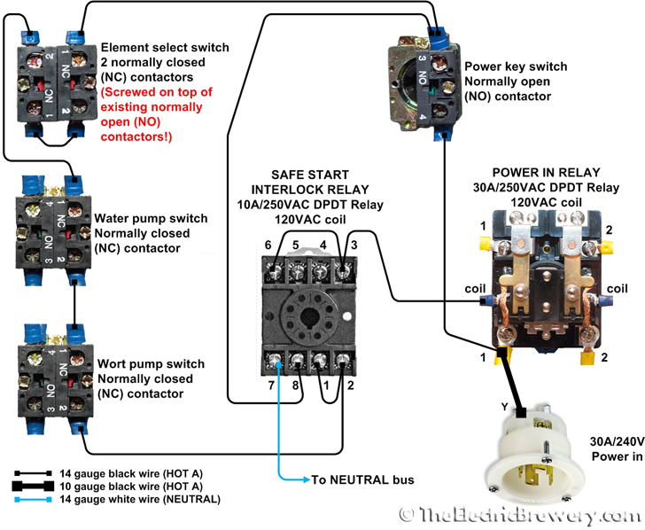 contactor wiring diagram 816?resize=665%2C546 magnetic contactor wiring diagram the best wiring diagram 2017  at gsmx.co