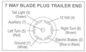 Trailer Plug Wiring Diagram 7 Pin Flat