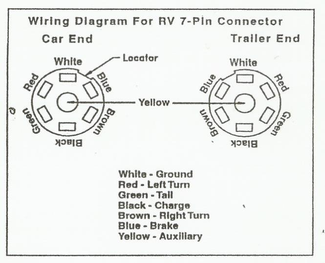 7 round trailer wiring diagram wiring diagram trailer plug wiring diagram diagrams