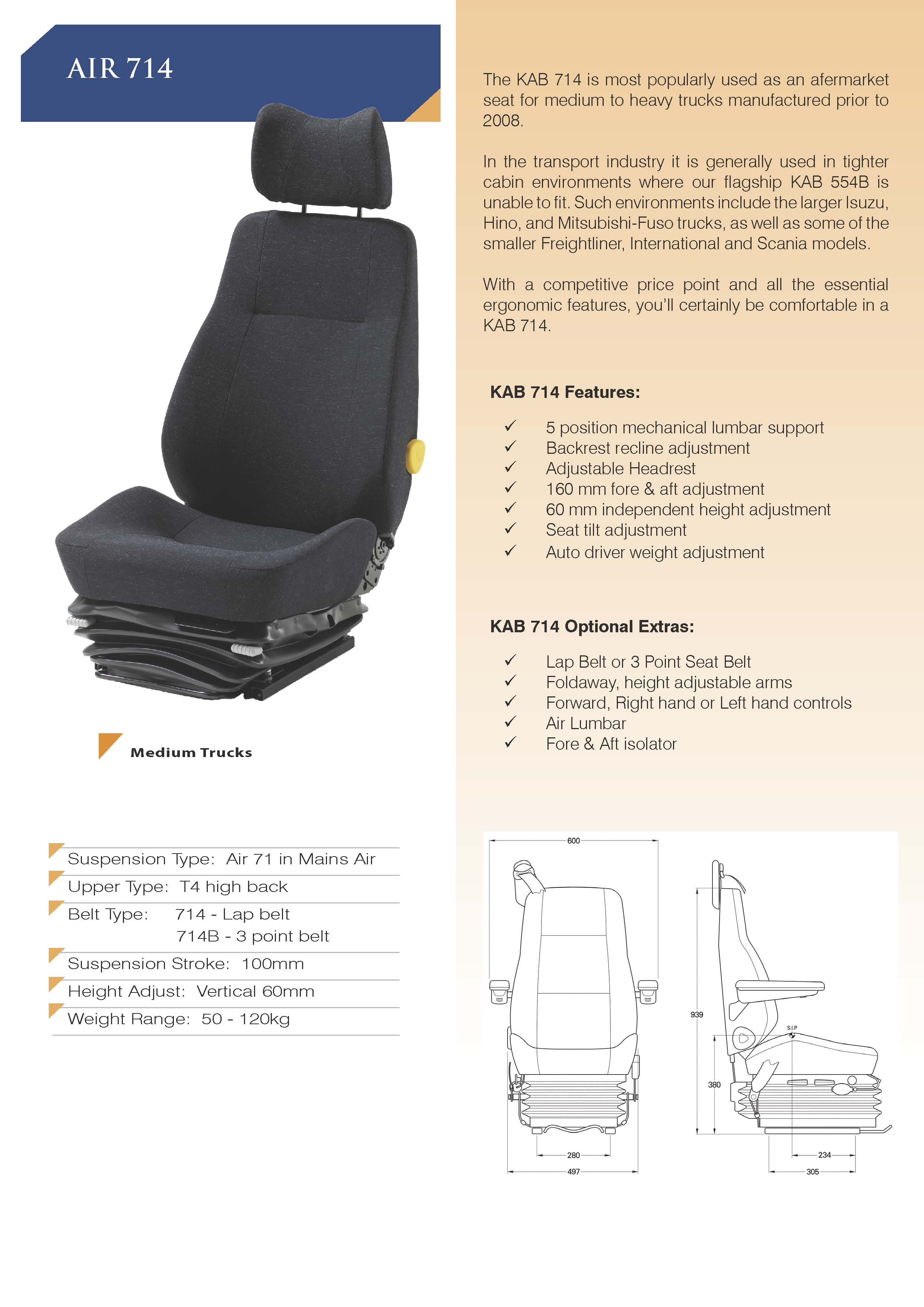 Kab Seat Parts List Related Keywords & Suggestions - Kab