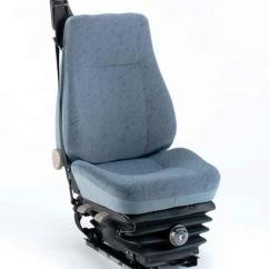 Office Chairs For Bad Backs Reviews Folding Reclining Chair Chairs: 24/7