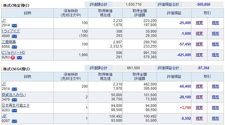 日本株保有状況