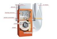 Electric Furnaces - KAC Express
