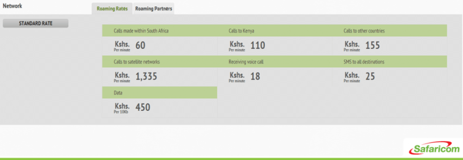 Safaricom roaming  charges in South Africa