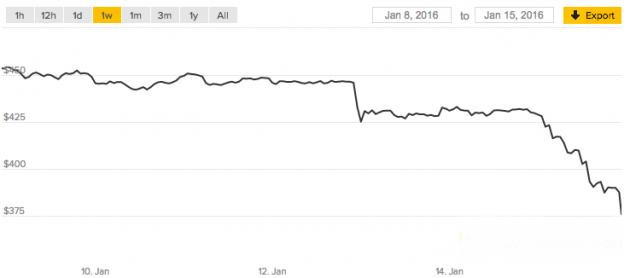 USD-630x278
