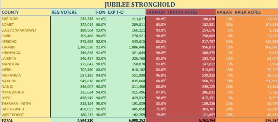 NASA Numbers vs Jubilee Numbers