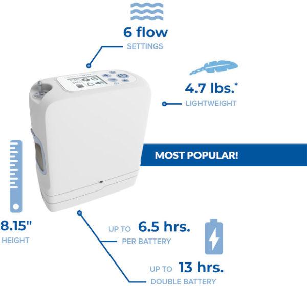Inogen One G5 Portable Oxygen Concentrator – Kadence Healthcare
