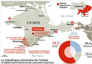 201409_ukraine_crimee