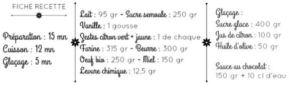 Fiche recette : ingrédients madeleines glacées de Michalak