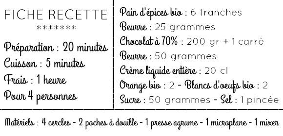 Liste ingrédients cheesecake de Noël sans cuisson