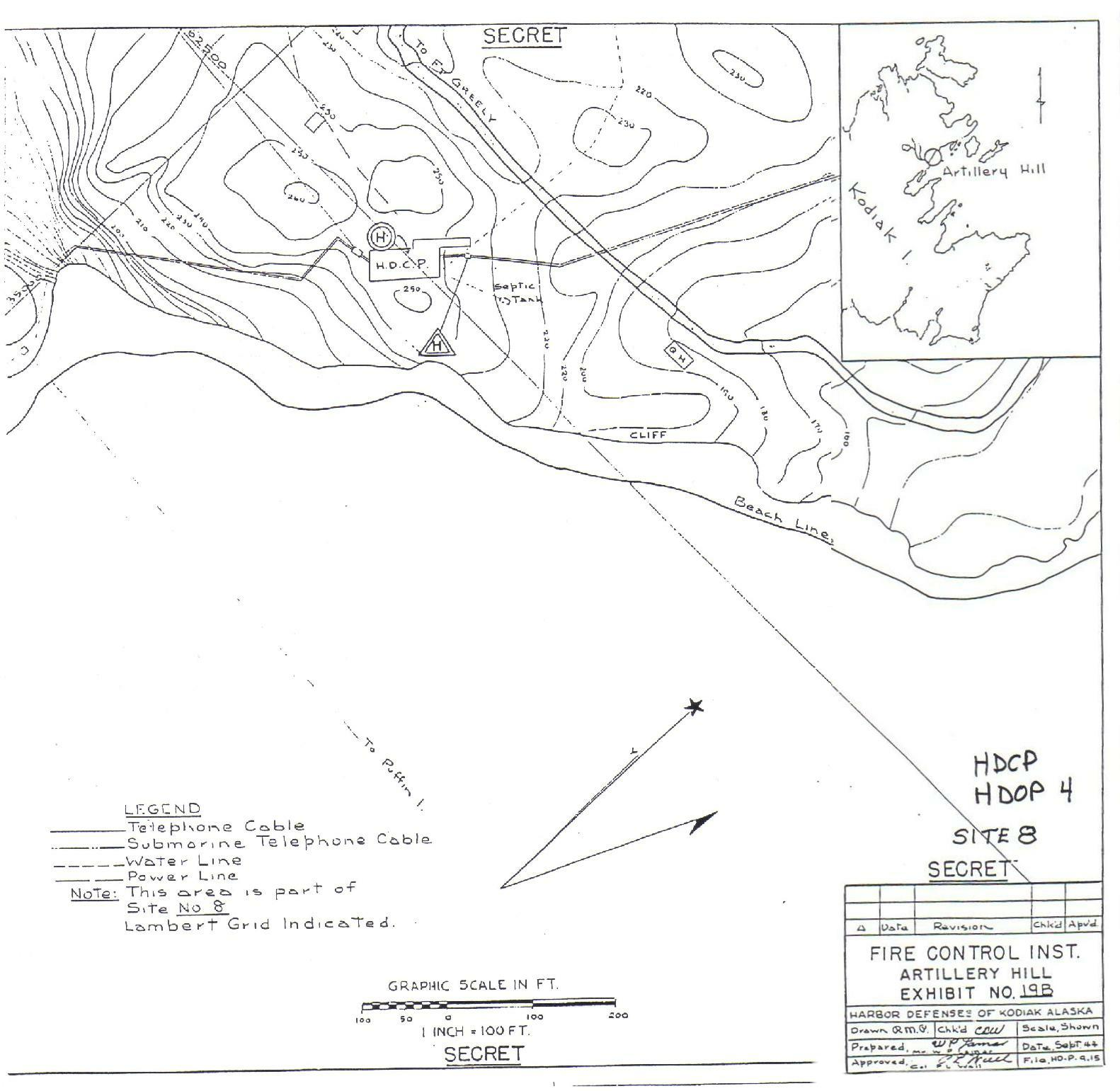 SUPPLEMENT ANNEXES 1 Nov 1944 to HARBOR DEFENSE PROJECT OF
