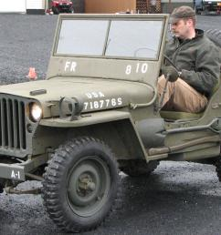 the willys mb the most famous of them all photo kadiak [ 2513 x 1537 Pixel ]