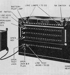 diagram of telephone box [ 1376 x 818 Pixel ]