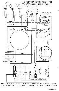 Kodiak Military History, Fire Control Telephones