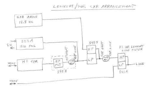 small resolution of lenkurt and weco carrier weco h1 with phantom circuit
