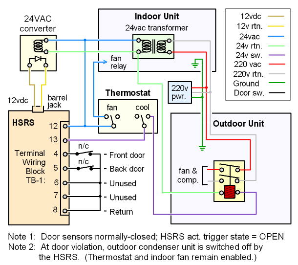 Wiring Diagram For Ac Unit Thermostat : Wiring diagram for carrier central air conditioner