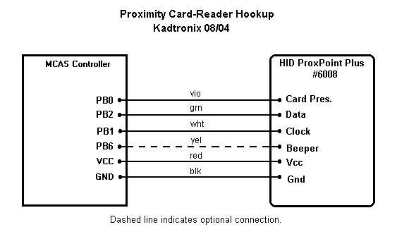 rs 485 wiring diagram robertshaw thermostat 9610 mcas & hookup details