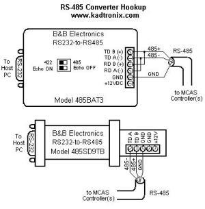 MCAS Wiring & Hookup Details