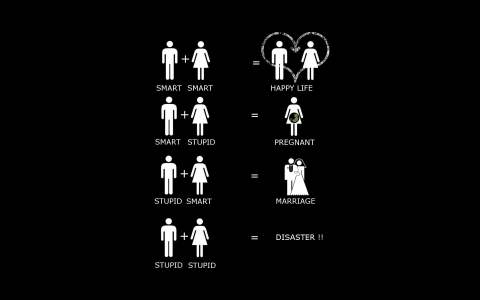 Interesting World wide Marriage opinions