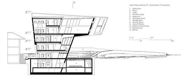 Architectural Drawings of Issam Fares Inst. by Ar. Zaha Hadid