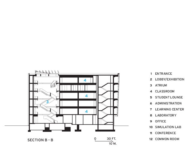 contemporary architecture of science building,