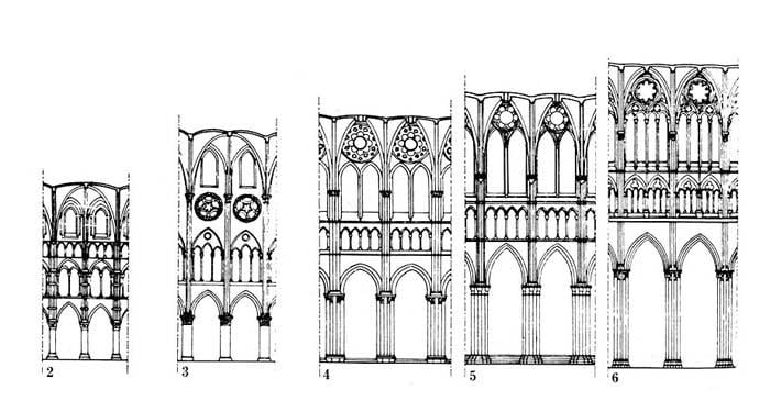 gothic architectural style,