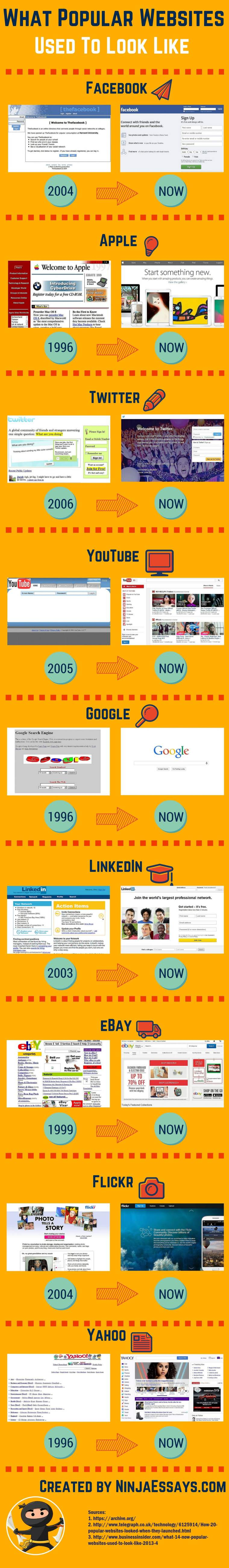 Infographic, Infographic Inspiration, social media tools, social media company, best social media campaigns,