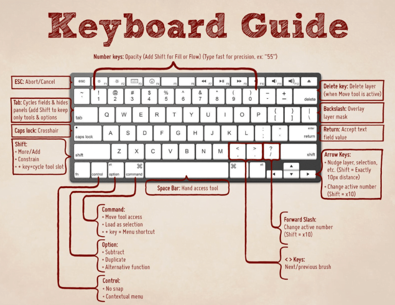 keyboard shortcuts,