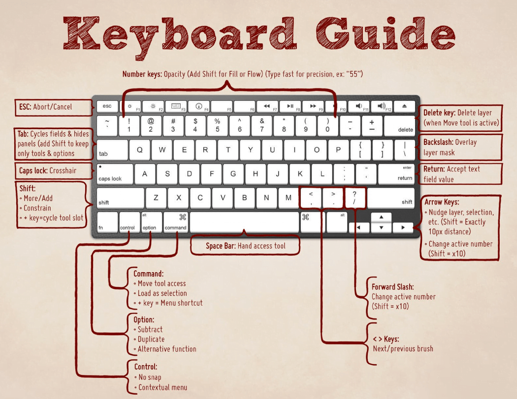 hight resolution of keyboard shortcuts for microsoft windows