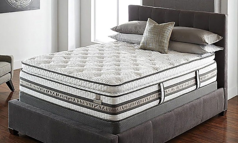 Correct pillow top Bed and Mattress Height,