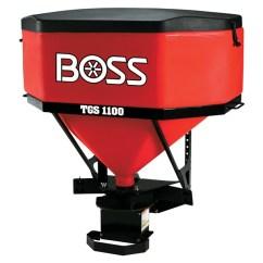 Boss Snow Plows 12v Led Spot Light Wiring Diagram Tgs 1100 Tailgate Spreader - Kaffenbarger Truck Equipment Co.