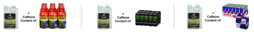 compare to 5 Hour Energy Monster Energy and Red Bull