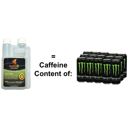 Compare Kaffn8 to caffeine in Monster Energy Drinks