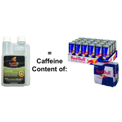 Compare Kaffn8 to caffeine in Red Bull