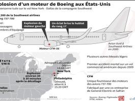 Explosion d'un moteur de Boeing aux Etats-Unis