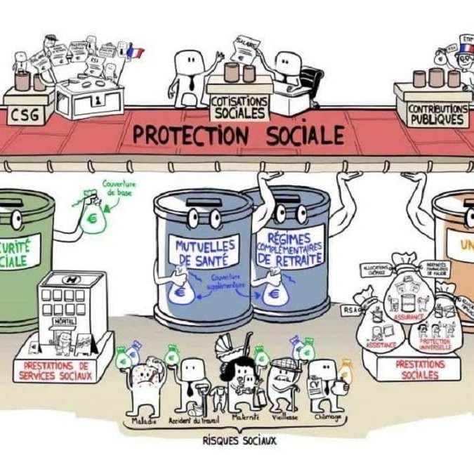 Justice sociale, redistribution et développement humain, effets de la démocratie.