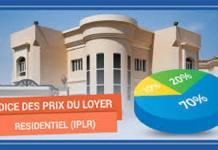 les Sénégalais ont peur du 5, pour cause, les coûts vertigineux des loyers+